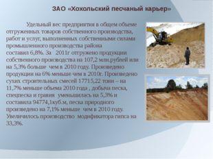 ЗАО «Хохольский песчаный карьер» Удельный вес предприятия в общем объеме отгр