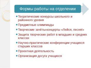 Теоретические конкурсы школьного и районного уровня Предметные олимпиады Твор