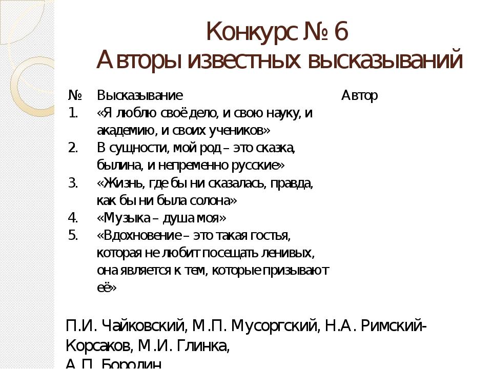 Конкурс № 6 Авторы известных высказываний П.И. Чайковский, М.П. Мусоргский, Н...