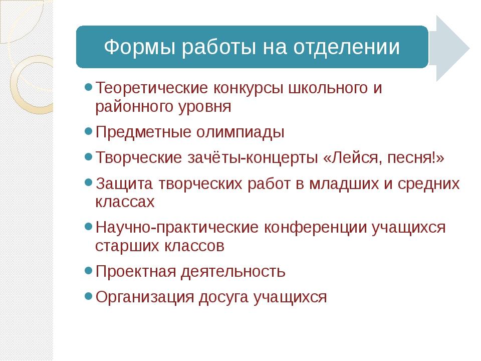 Теоретические конкурсы школьного и районного уровня Предметные олимпиады Твор...
