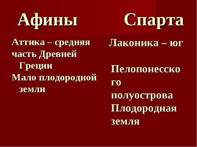 Афины Спарта Аттика – средняя часть Древней Греции Мало плодородной земли Л...