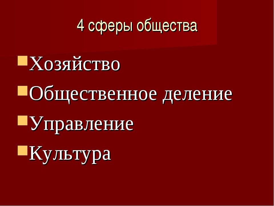 4 сферы общества Хозяйство Общественное деление Управление Культура