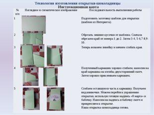 Технология изготовления открытки-шоколадницы Инструкционная карта № п/п Нагл
