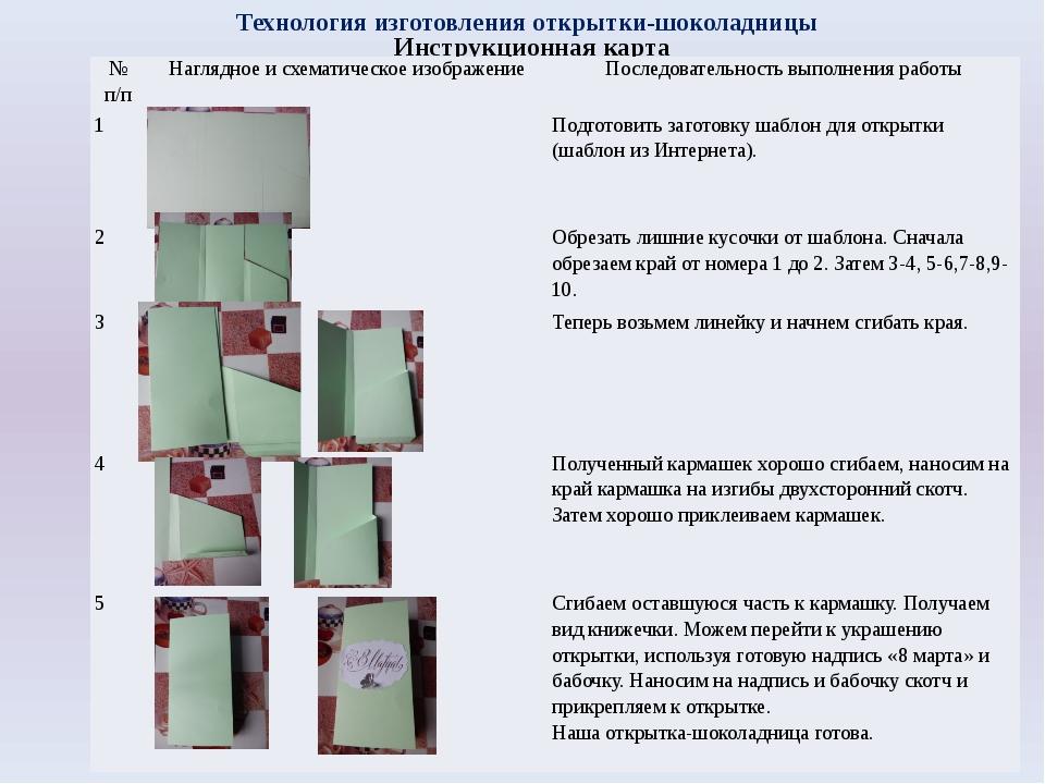 Технология изготовления открытки-шоколадницы Инструкционная карта № п/п Нагл...