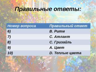 Правильные ответы: Номер вопроса Правильный ответ 6) В. Ритм 7) С. Атлант 8)