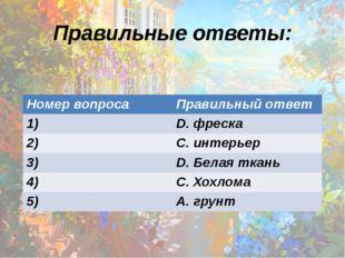 Правильные ответы: Номервопроса Правильный ответ 1) D.фреска 2) С.интерьер 3)
