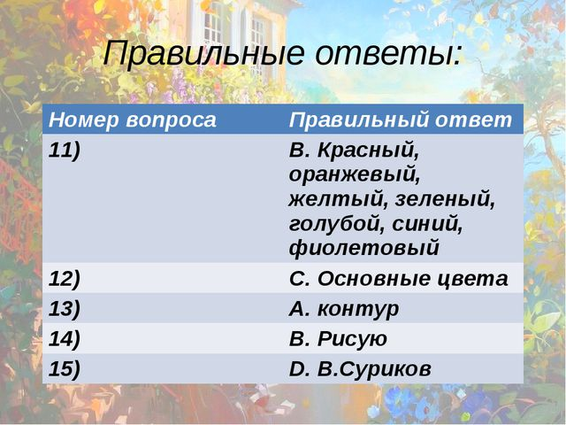Правильные ответы: Номервопроса Правильный ответ 11) В.Красный, оранжевый,жел...