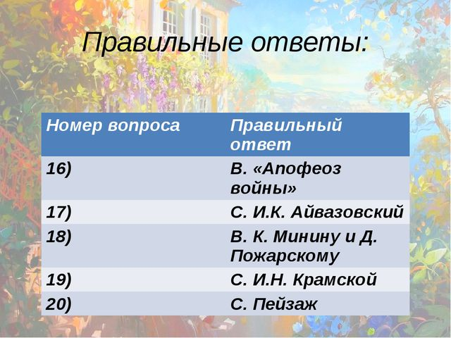 Правильные ответы: Номер вопроса Правильный ответ 16) В.«Апофеоз войны» 17) С...