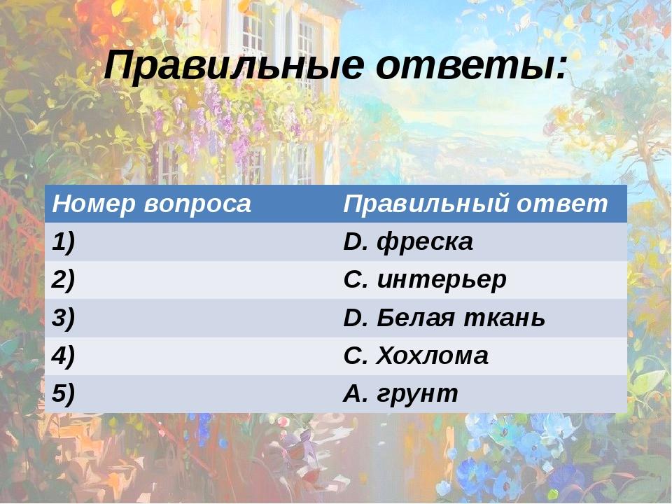 Правильные ответы: Номервопроса Правильный ответ 1) D.фреска 2) С.интерьер 3)...