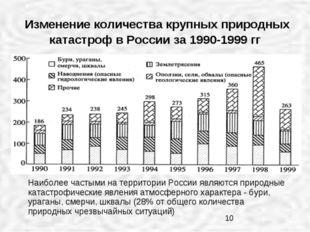 Изменение количества крупных природных катастроф в России за 1990-1999 гг На