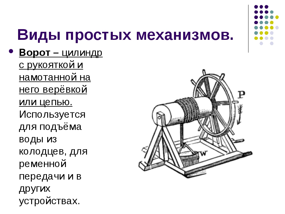 Виды простых механизмов. Ворот – цилиндр с рукояткой и намотанной на него вер...