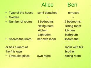 Alice Ben Type of the house semi-detached terraced Garden + - Number of room