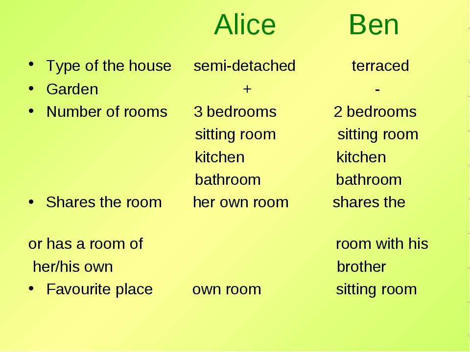 Alice Ben Type of the house semi-detached terraced Garden + - Number of room...
