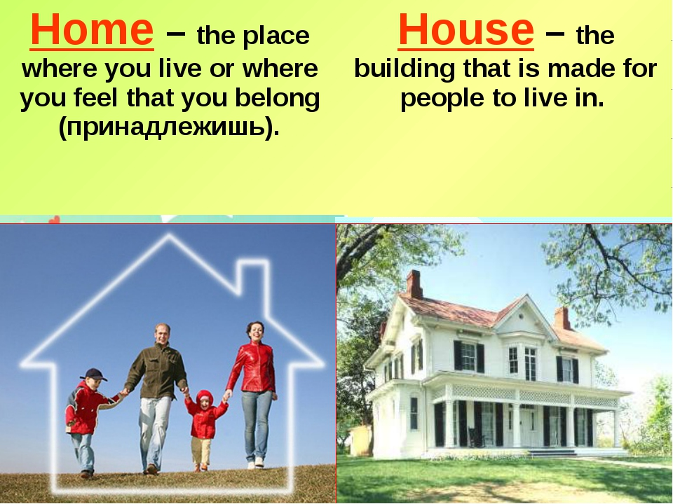 Home – the place where you live or where you feel that you belong (принадлежи...