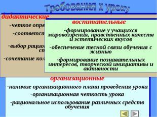 организационные наличие организационного плана проведения урока организационн