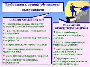 Требования к уровню обученности выпускников СТЕПЕНЬ ОВЛАДЕНИЯ ЗУН Ориентирова