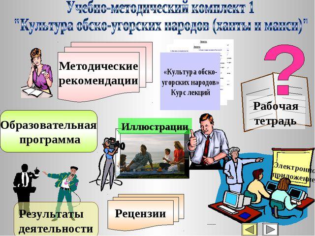 Методические рекомендации Рецензии Образовательная программа