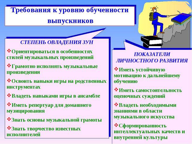 Требования к уровню обученности выпускников СТЕПЕНЬ ОВЛАДЕНИЯ ЗУН Ориентирова...