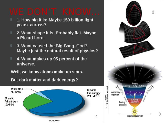 WE DON'T KNOW… 1. How big it is: Maybe 150 billion light years across? 2. Wha...