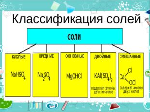 Классификация солей