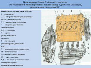 Блок-картер. Основа V-образного двигателя Он объединяет в одной коробчатой от
