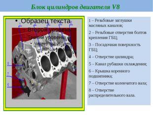 Блок цилиндров двигателя V8 1 – Резьбовые заглушки масляных каналов; 2 – Резь