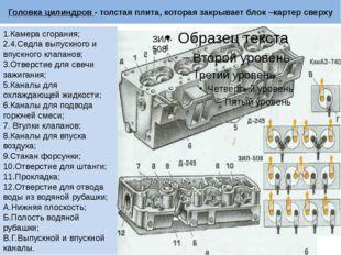 Головка цилиндров - толстая плита, которая закрывает блок –картер сверху 1.Ка