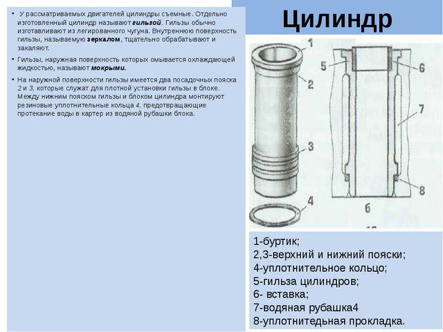 Цилиндр У рассматриваемых двигателей цилиндры съемные. Отдельно изготовленный...