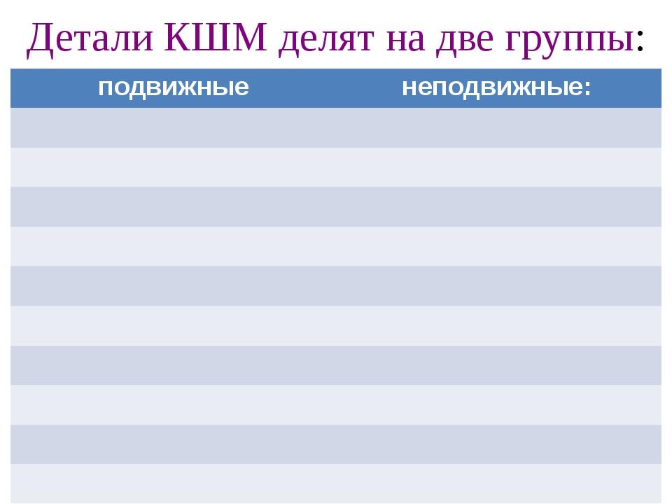 Детали КШМ делят на две группы: подвижные неподвижные: