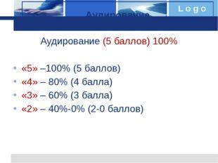 Аудирование (5 баллов) 100% «5» –100% (5 баллов) «4» – 80% (4 балла) «3» – 60