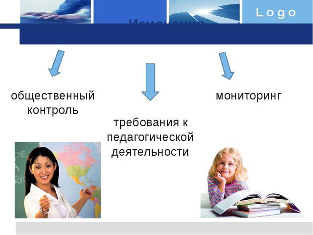 Изменения общественный контроль требования к педагогической деятельности мони...