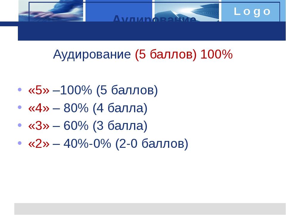 Аудирование (5 баллов) 100% «5» –100% (5 баллов) «4» – 80% (4 балла) «3» – 60...