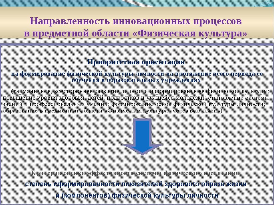 Направленность инновационных процессов в предметной области «Физическая культ...