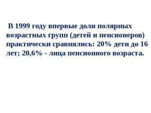 В 1999 году впервые доли полярных возрастных групп (детей и пенсионеров) пра