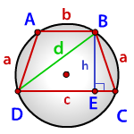 http://www-formula.ru/images/geometry/r_trapesii1.png