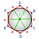 http://www-formula.ru/images/geometry/r_shestiugol1.png