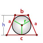 http://www-formula.ru/images/geometry/formula/r_trapesii.png