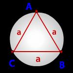 http://www-formula.ru/images/geometry/r_ravstor_treugol.png