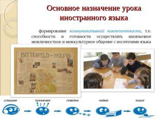 Основное назначение урока иностранного языка формирование коммуникативной ком