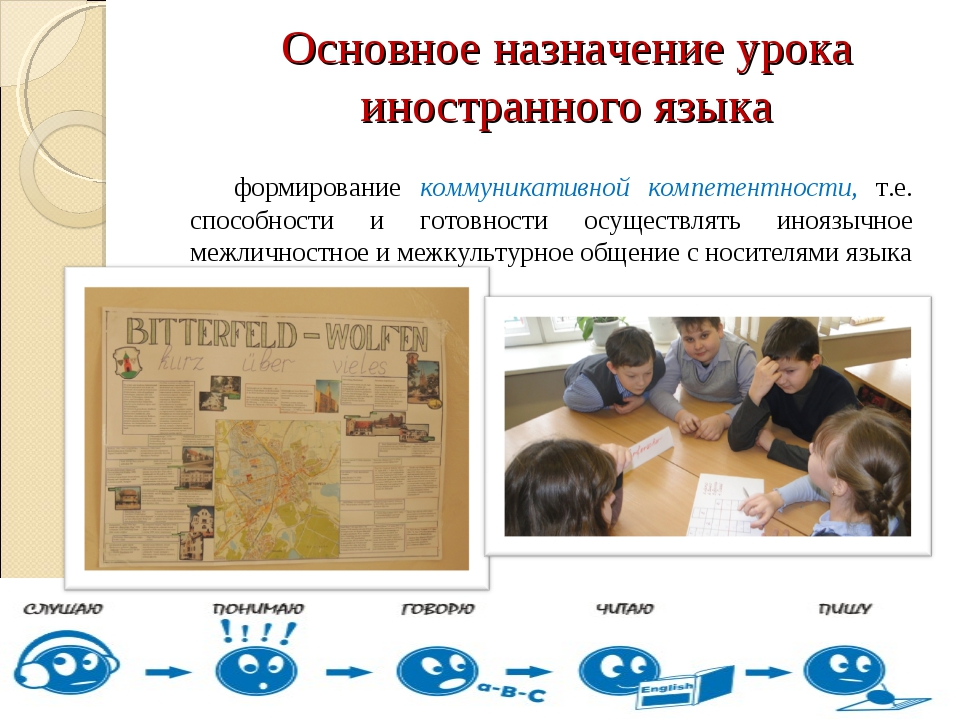 Основное назначение урока иностранного языка формирование коммуникативной ком...