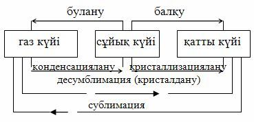 http://m.itest.kz/upload/images/1350560570.54.jpeg.jpg