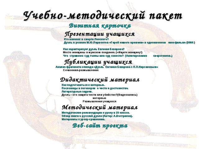 Учебно-методический пакет Визитная карточка Презентации учащихся  Кто винов...