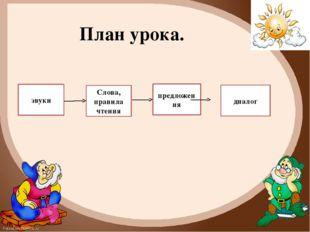 План урока. звуки Слова, правила чтения предложения диалог FokinaLida.75@mail
