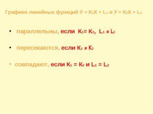 параллельны, если К1= К2, L1 ≠ L2 пересекаются, если К1 ≠ К2 совпадают, если