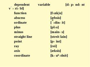 dependent variable [dəpəndənt vɛəriəbl] function [fΛnk∫n] abscess [æbs