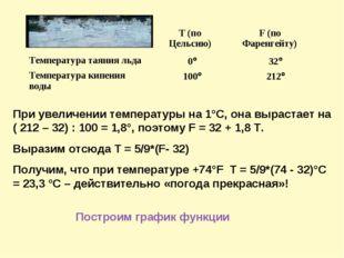 При увеличении температуры на 1°С, она вырастает на ( 212 – 32) : 100 = 1,8°