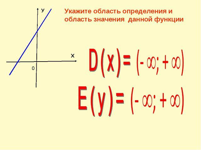 Укажите область определения и область значения данной функции У Х 0