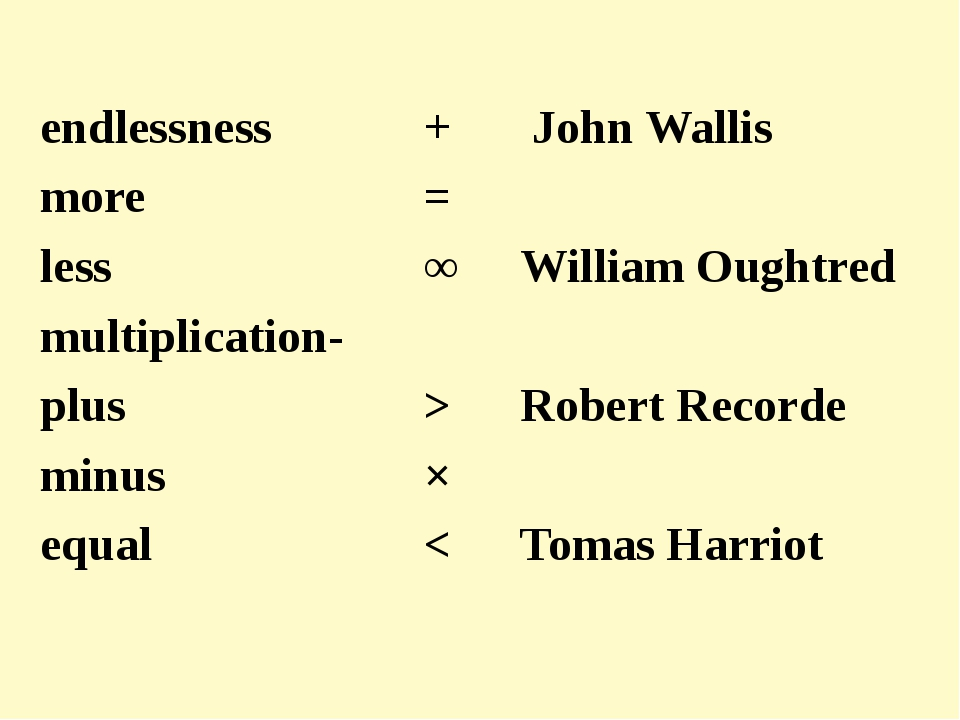 endlessness +  John Wallis more =  less ∞William Oughtred multi...