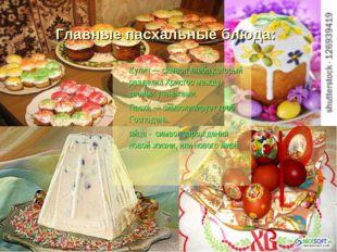 Главные пасхальные блюда: Кулич — символ хлеба который разделил Христос между