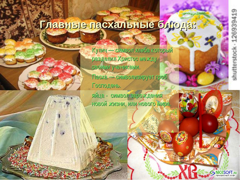 Главные пасхальные блюда: Кулич — символ хлеба который разделил Христос между...